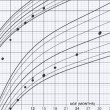 growth_chart_crop